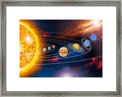 Solar System Planets Framed Print by Jose Antonio PeÑas