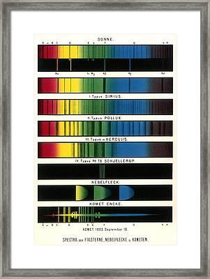 Space Spectra, Historical Diagram Framed Print by Detlev Van Ravenswaay
