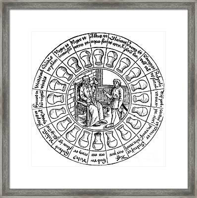 Speculum Videndi Urinas Hominum Framed Print