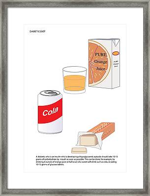 Sugary Drinks And Tablets, Artwork Framed Print by Peter Gardiner