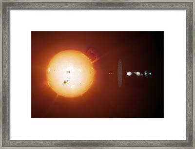 Sun And Planets, Size Comparison Framed Print by Detlev Van Ravenswaay
