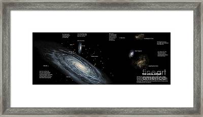The Milky Way And The Other Members Framed Print by Ron Miller