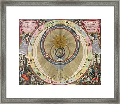 The Planisphere Of Brahe Harmonia Framed Print by Science Source