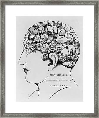 The Symbolical Head, Illustrating All Framed Print by Everett