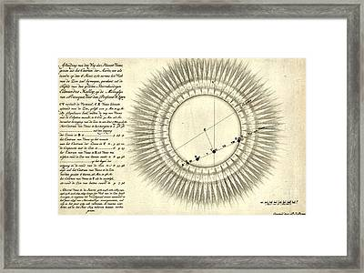 Transit Of Venus, 1761 Framed Print by Science Source