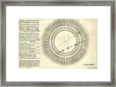 Transit Of Venus, 1761 Framed Print by Science Source