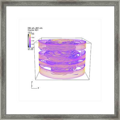 Turbulent Gas Flow Simulation Framed Print by Lawrence Berkeley National Laboratory