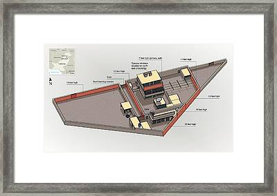 Us Military Diagram Of The Fortified Framed Print