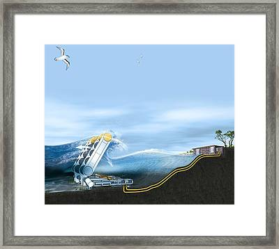 Wave Energy Converter, Artwork Framed Print by Claus Lunau