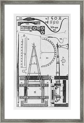 Weighbridge And Hygrometer, 18th Century Framed Print by Middle Temple Library