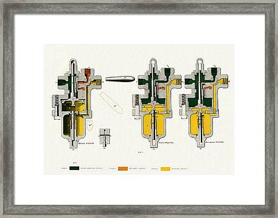 Westinghouse Air Brake Plain Triple Valve Framed Print