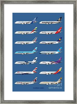 Airbus A380 Operators Illustration - Blue Version Framed Print by Steve H Clark Photography