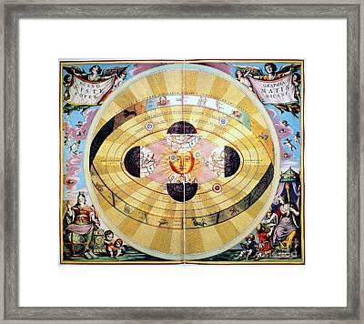 Copernican Universe, 1660 Framed Print by Granger