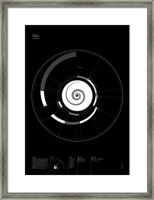 1 Narrative Framed Print by Oddityviz Space Oddity