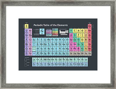 Periodic Table Of Elements Framed Print by Michael Tompsett