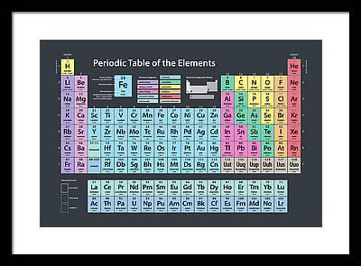 Chemical Framed Prints