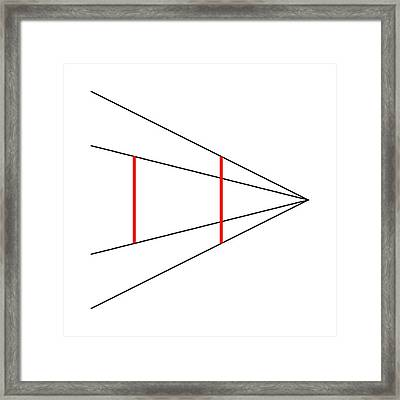 Ponzo's Illusion Framed Print by