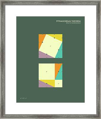 Pythagorean Theorem  Framed Print