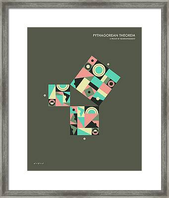 Pythagorean Theorem - Proof By Rearrangement Framed Print