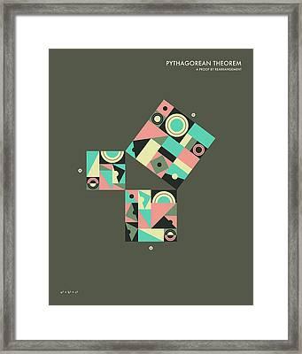 Pythagorean Theorem - Proof By Rearrangement Framed Print