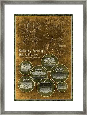 Resiliency Building Skills - Parchment Framed Print