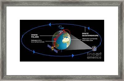 Satellite Orbit Diagrams Framed Print by David Ducros, CNES