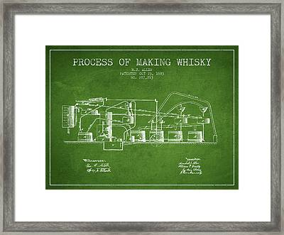 1883 Process Of Making Whisky Patent Fb76_pg Framed Print by Aged Pixel