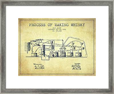 1883 Process Of Making Whisky Patent Fb76_vn Framed Print