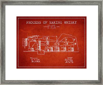 1883 Process Of Making Whisky Patent Fb76_vr Framed Print by Aged Pixel