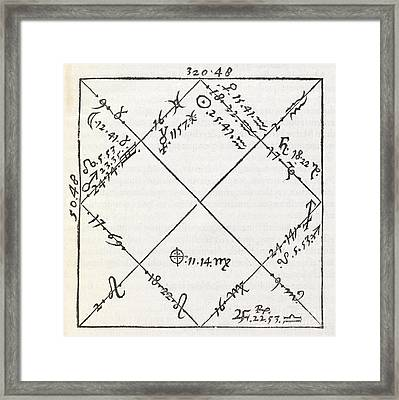 Astrology Chart, 16th Century Framed Print by Middle Temple Library