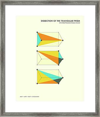 Dissection Of The Triangular Prism Into 3 Pyramids Of Equal Volume Framed Print