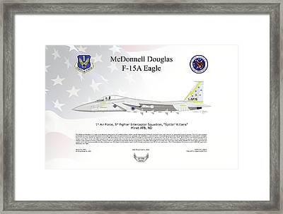 Mcdonnell Douglas F-15a Eagle Framed Print