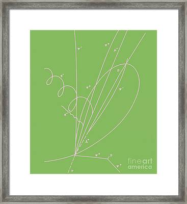 Discovery Of Charmed Baryon Quark Framed Print by Science Source