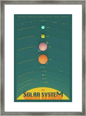 The Solar System Framed Print by Jazzberry Blue