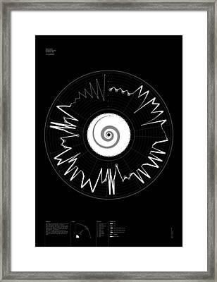 5 Harmony Framed Print by Oddityviz Space Oddity