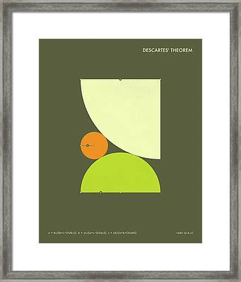 Descartes' Theorem Framed Print