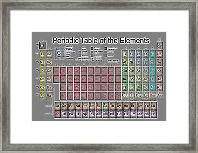 Periodic Table Of The Elements Framed Print by Carol and Mike Werner