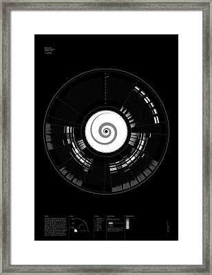 7 Melody Framed Print by Oddityviz Space Oddity