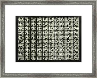 Stock Market Digital Board Framed Print