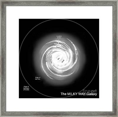 A Diagram Of The Milky Way, Depicting Framed Print by Ron Miller