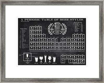 A Periodic Table Of Beer Styles Framed Print