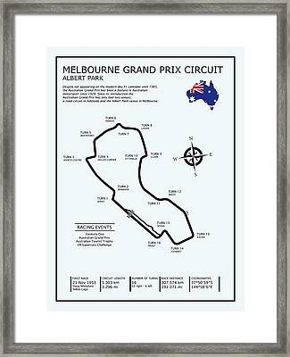 Albert Park Lake Circuit Framed Print