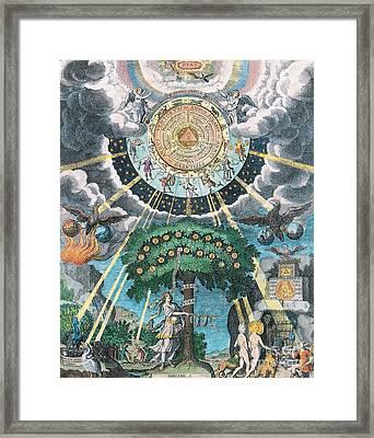 Alchemy Coagulation Framed Print