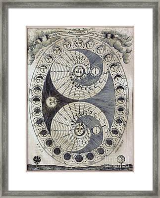 Ancient Astronomy Diagram Charting Phases Of The Moon  Framed Print by Tina Lavoie