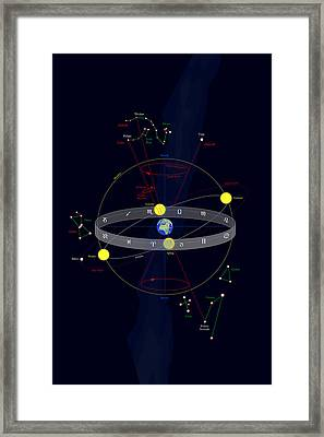 Astro-theology Framed Print by Selim Oezkan