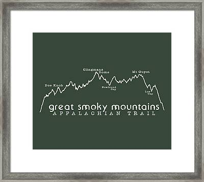 At Elevation Profile Gsm White Framed Print by Heather Applegate
