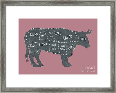 Beef Cuts Butcher Print 4 Framed Print by Edward Fielding