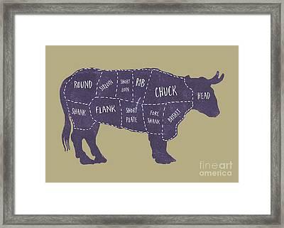 Beef Cuts Butcher Print 5 Framed Print by Edward Fielding