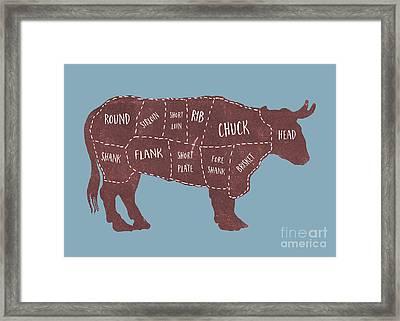 Beef Cuts Butcher Print Framed Print
