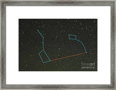 Big And Little Dippers Framed Print by Larry Landolfi